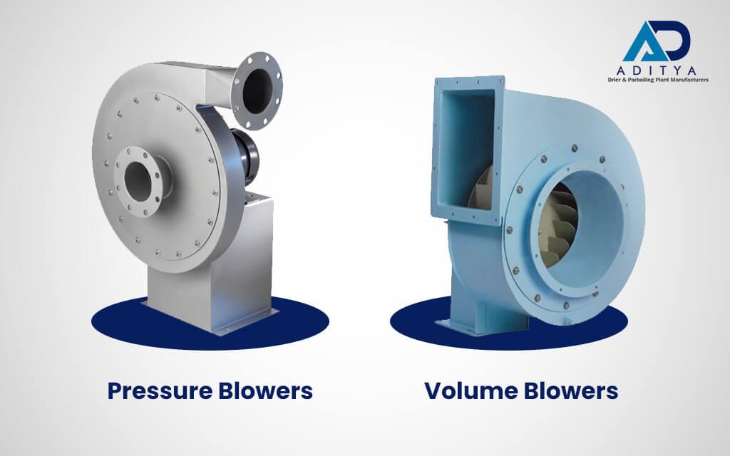 Pressure blowers & Volume blowers